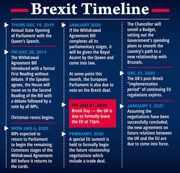 """alt=""""brexit-timeline"""""""
