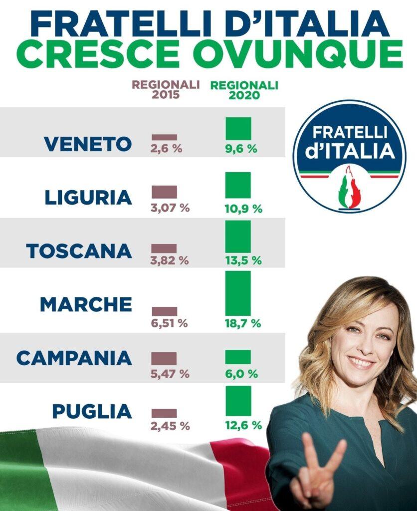 """alt=""""Post-risultati-elezioni-Meloni"""""""